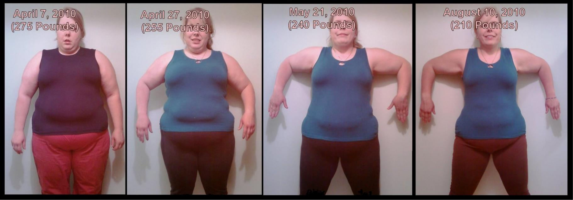 Hcg Injections For Weight Loss Reviews   Blog Dandk