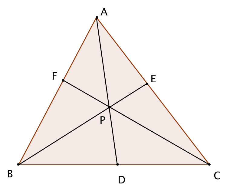 Relating areas and angles using Ceva's theorem and