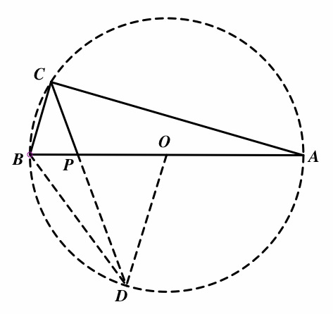 Auxiliary circles in solving geometry problems