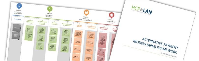 APM Framework banner