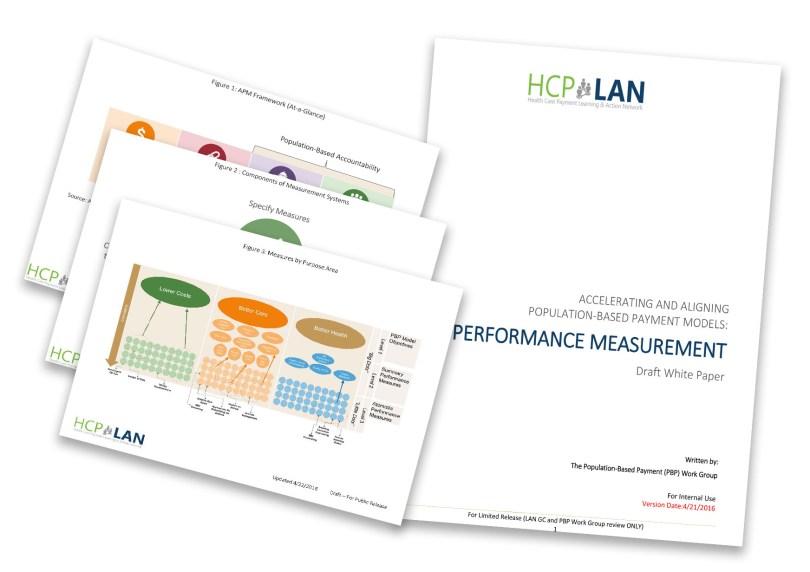 Performance measurement thumbnail