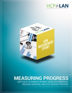 APM Measurement Cover