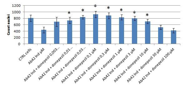 Alzheimer_neuroprotection_effect