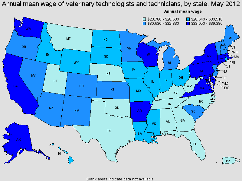 Veterinary Technician Salary State By State