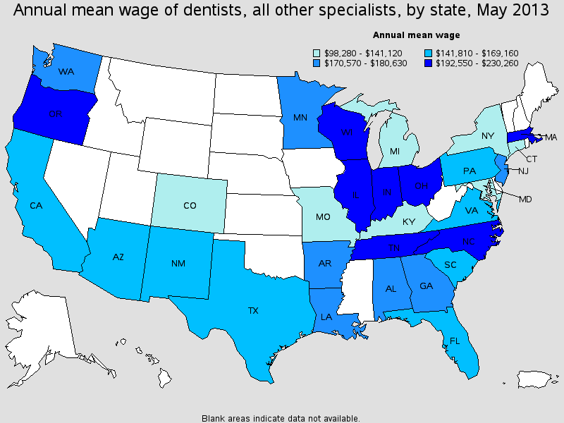 Endodontist Salary Healthcare Salary World