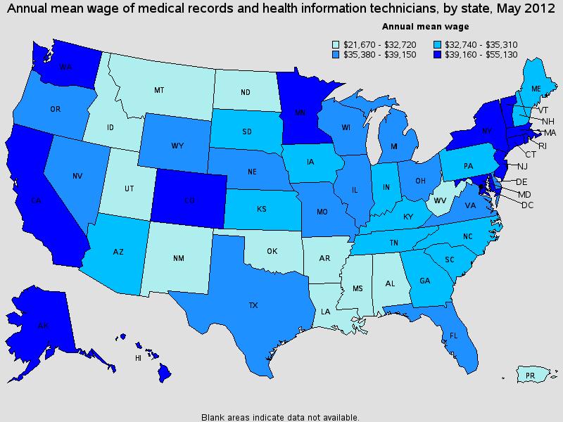 medical billing and coding salary