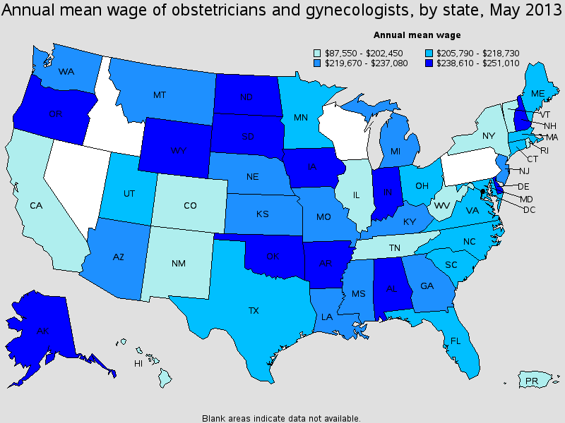 ob/gyn salary - healthcare salary world, Cephalic Vein