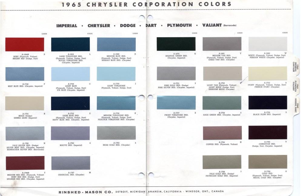 medium resolution of black car paint colors chart 2019 2020 best car designs