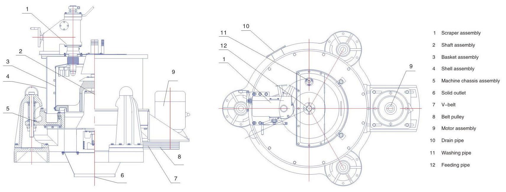 Three-column Scraper Centrifuges, Manual Bottom Discharge