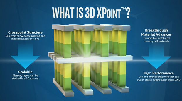 3D Xpoint data storage technology