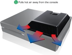 How intercooler works