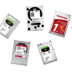 best internal hard drives best internal hdd for pc fastest hard drive best [ 1200 x 658 Pixel ]