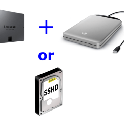 best laptop hard drive best laptop storage fastest laptop storage [ 1102 x 904 Pixel ]