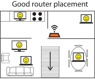 8 Compelling Tips to enhance your Wireless Router Signal