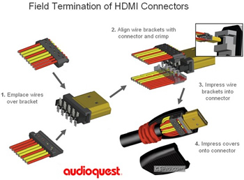Repairing A Damaged HDMI Cable HDMI Cable Lock By HdEZlock
