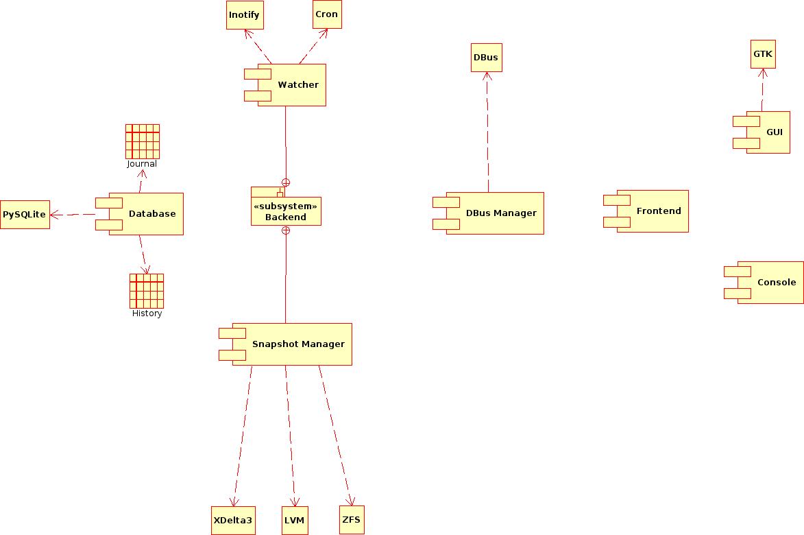 hight resolution of diagrama de componentes