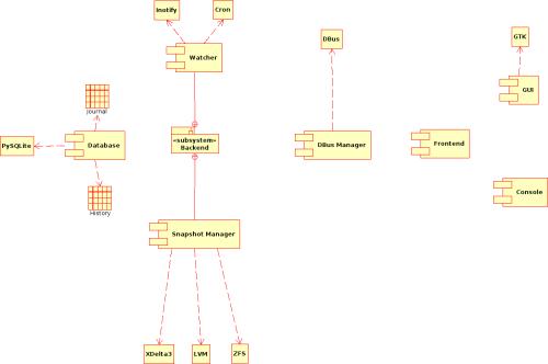 small resolution of diagrama de componentes