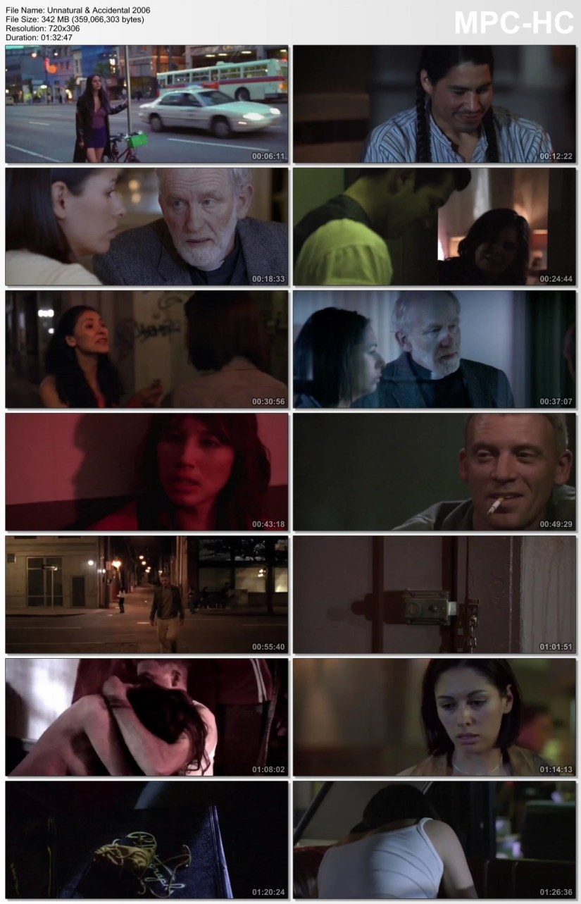 Unnatural and Accidental Full Movie Hindi 720p Download