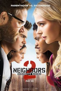 Neighbors 2: Sorority Rising (2016) Download (Hindi-English) 720p BluRay