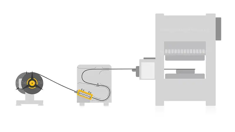 High speed coil feeding line with CAM feeder