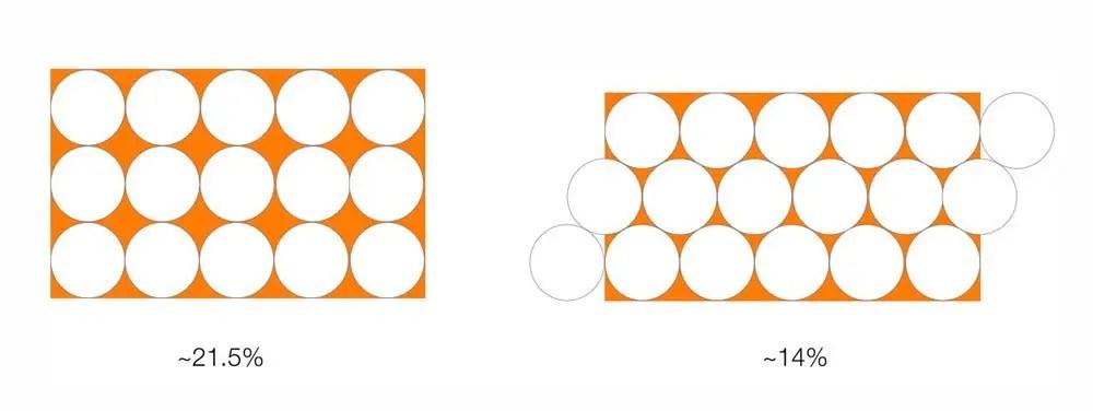 circle-blanking-line