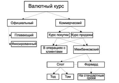 перевести с доллара в рубли онлайн калькулятор яндекс