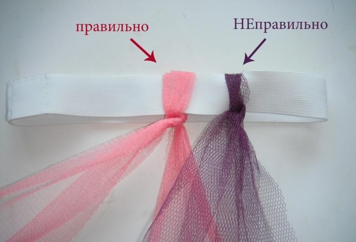 Πώς να δέσετε μια τύχη σε μια καουτσούκ μπάντα για μια φούστα taching για νεογέννητα με τα χέρια τους;