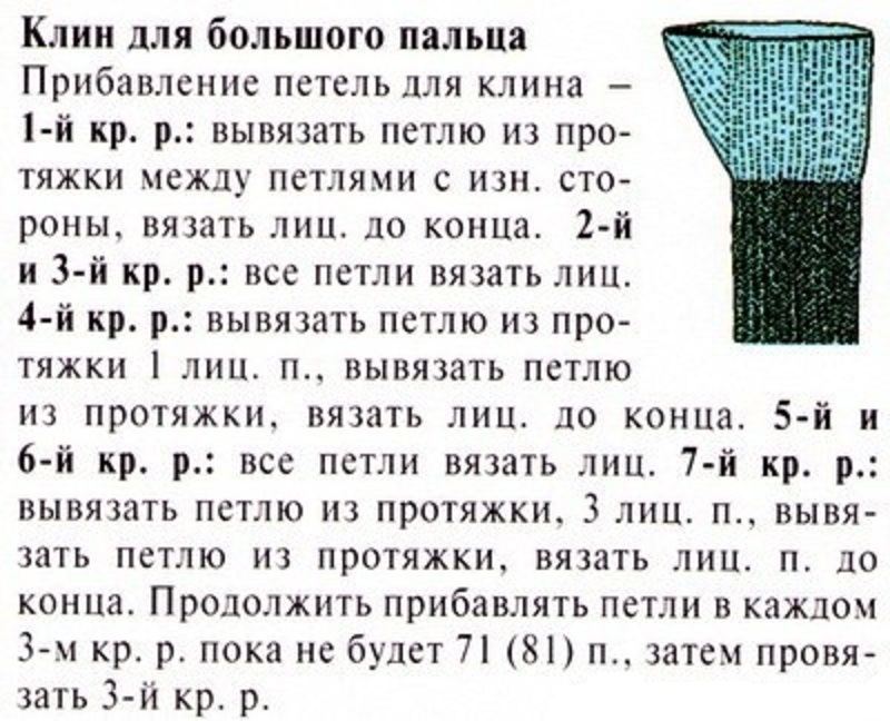 Schema 1.