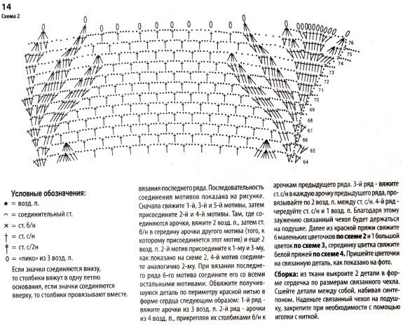 Hur man virkar en stor servett på bordet: beskrivning, diagram
