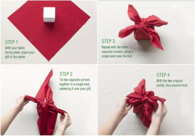 Как правильно упаковать картину подарок