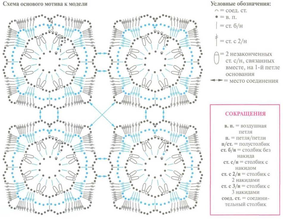 Hur man virkar en vit genombruten fyrkantig och rektangulär servett: schema