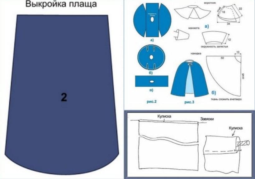 Cloak pattern