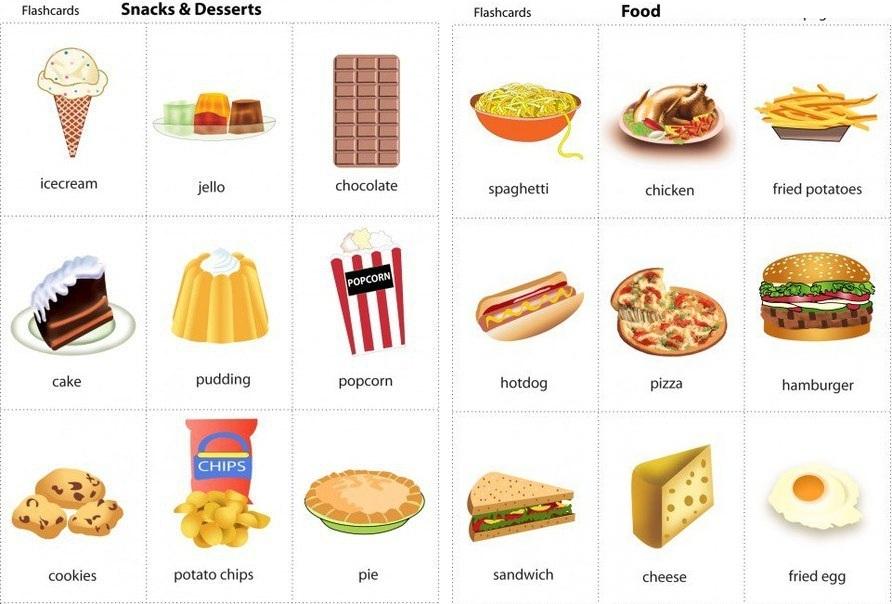 Продукты питания английский в картинках