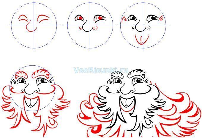 산타 클로스의 얼굴을 그립니다