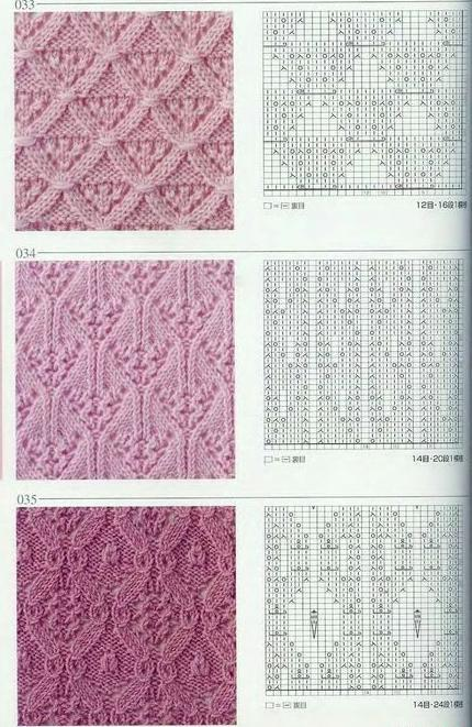 Simple knitting schemes