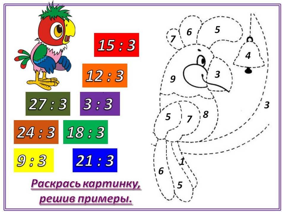 Az elosztási számok algoritmusa a következő: