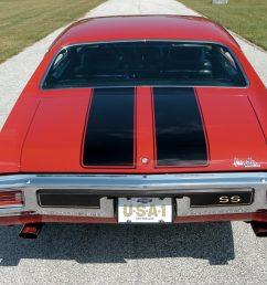 1970 chevelle ls6 rear [ 2048 x 1362 Pixel ]