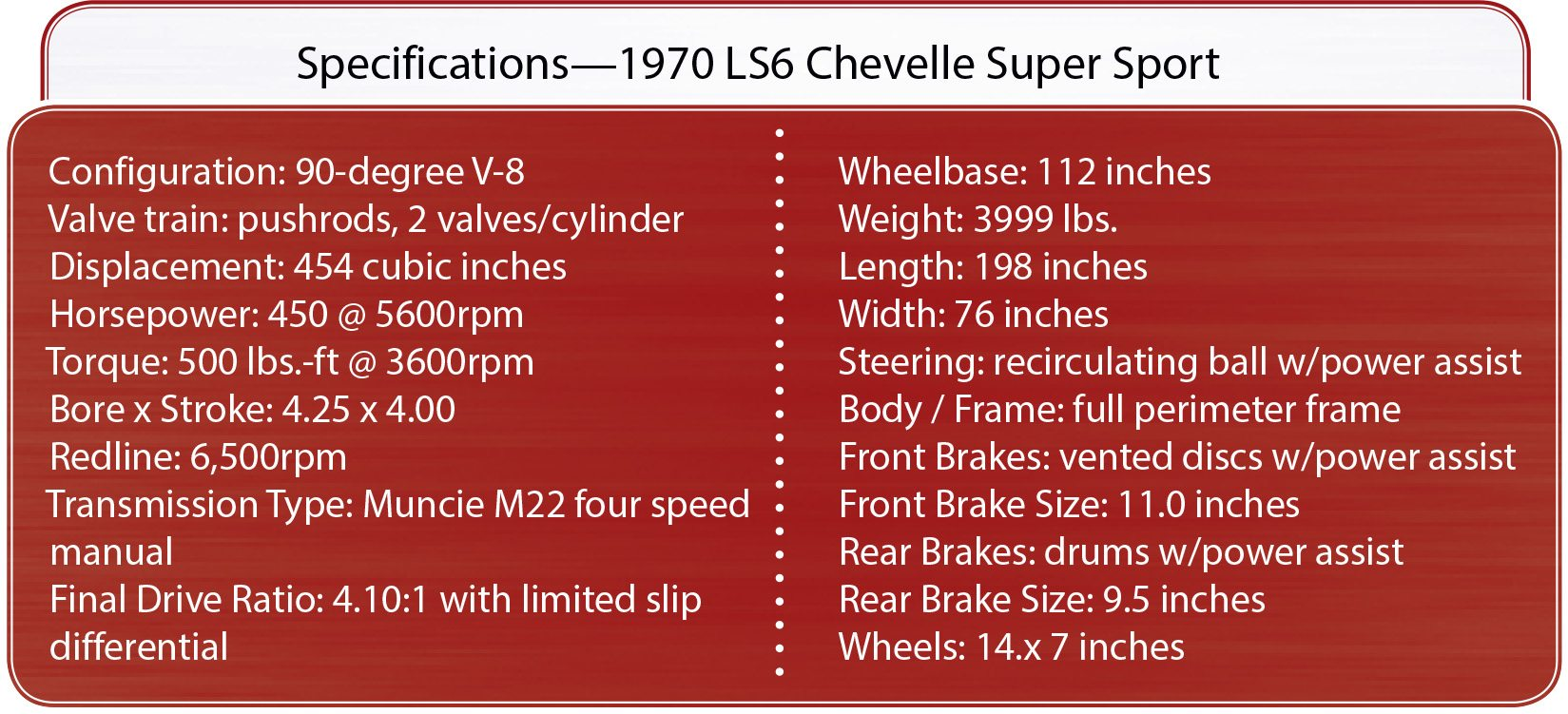 hight resolution of 1970 chevelle ls6 specs