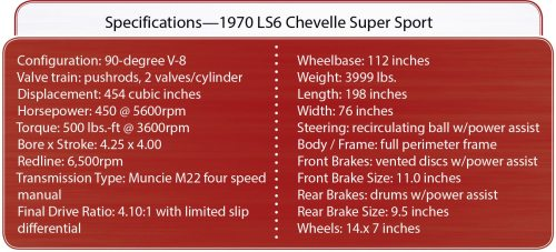 small resolution of 1970 chevelle ls6 specs