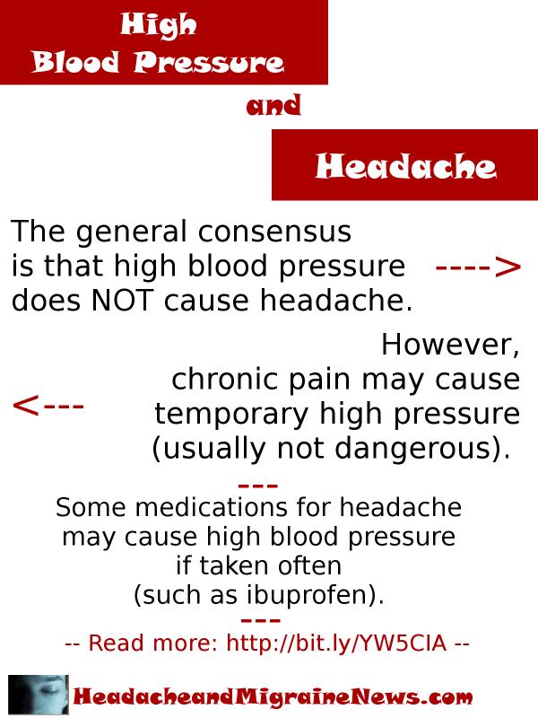 High Blood Pressure and Headache - Headache and Migraine News