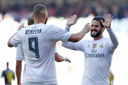 Benz and Isco