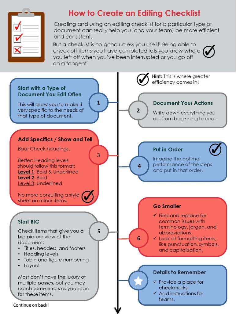 Editing Checklist Infographic _FINAL_Page_1