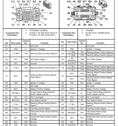 2003 gmc yukon stereo wiring diagram download 2005 gmc sierra wiring diagram stereo wire center [ 1200 x 1497 Pixel ]