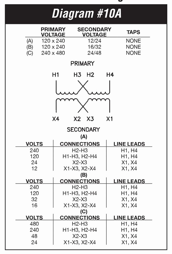 Collection Switchboard Wiring Diagram Pictures Diagrams