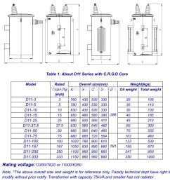150 kva transformer wiring diagram real wiring diagram u2022 rh mcmxliv co 400 kva transformer 115 [ 1000 x 1035 Pixel ]