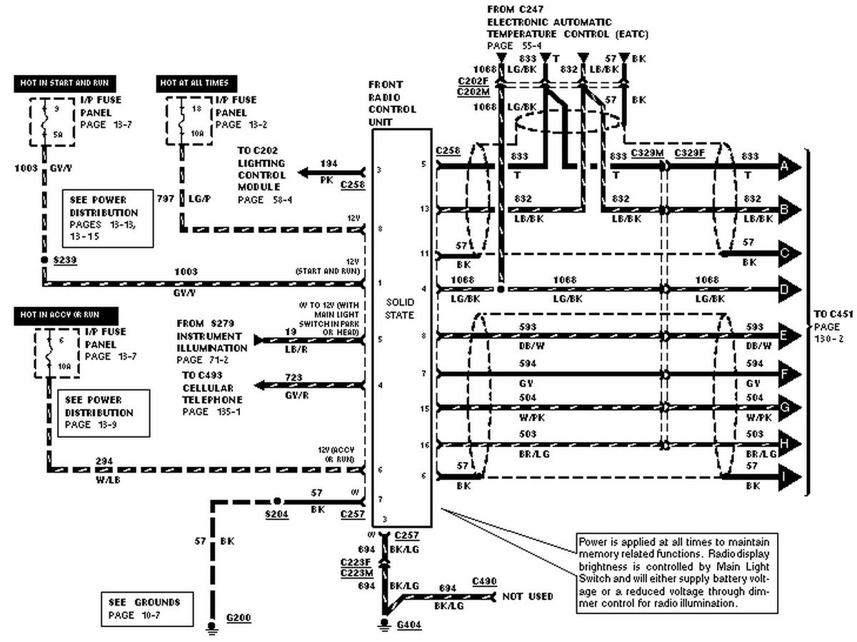 97 Lincoln Continental Radio Wiring Diagram Gallery