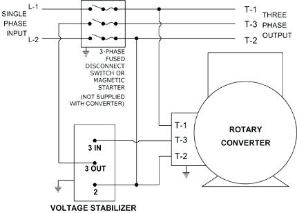 American Rotary Phase Converter Wiring Diagram Gallery