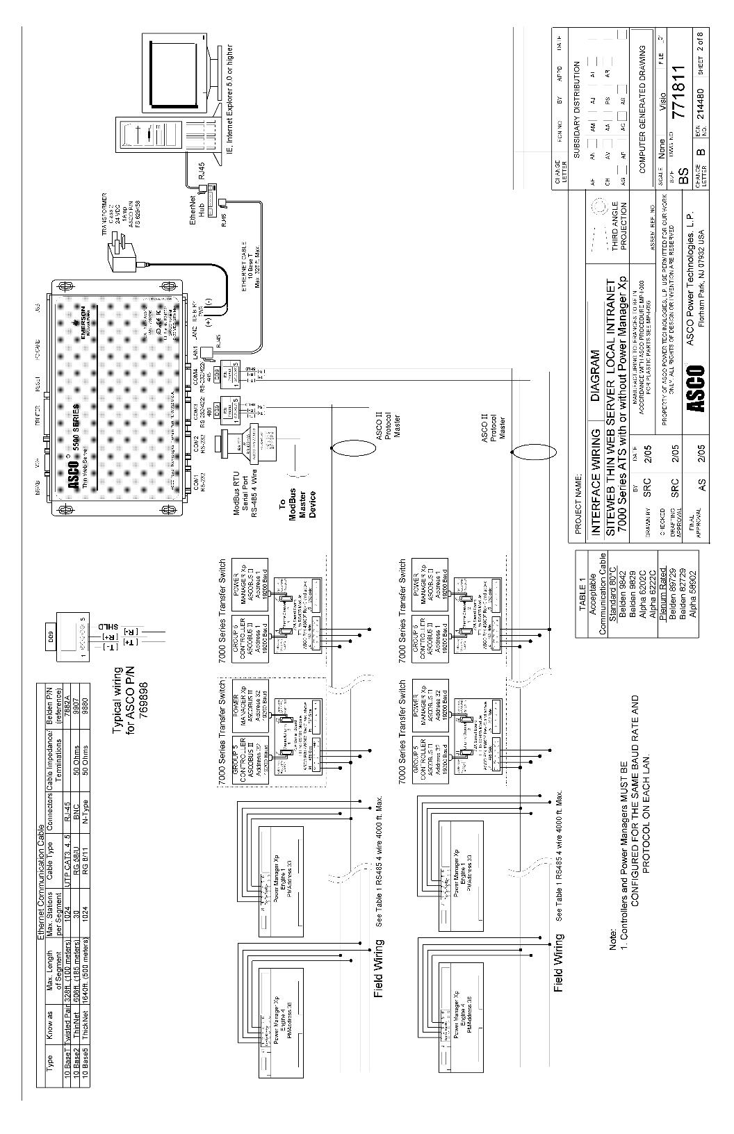 Asco Series Ats Wiring Diagram Download