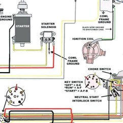 Mercury Outboard Key Switch Wiring Diagram 1991 Ford F150 Boat Ignition Sample | Collection