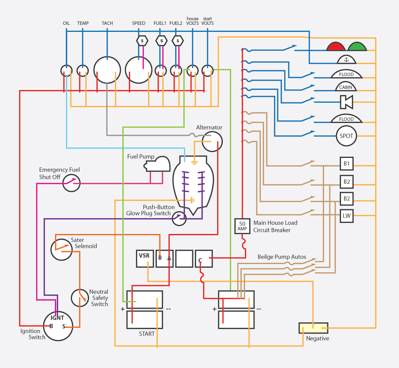 simple boat wiring diagram 3 way diagrams for switches software sample collection
